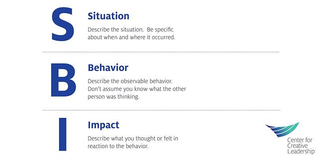 SBI model for constructive criticism