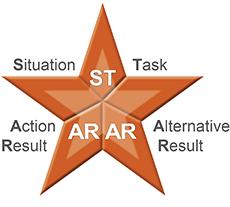 STAR feedback model for constructive criticism