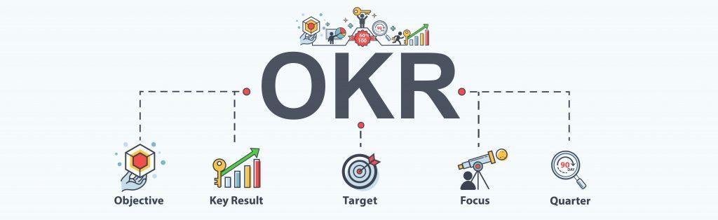 OKR for remote teams